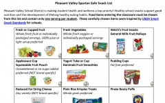 Spartan safe snack list