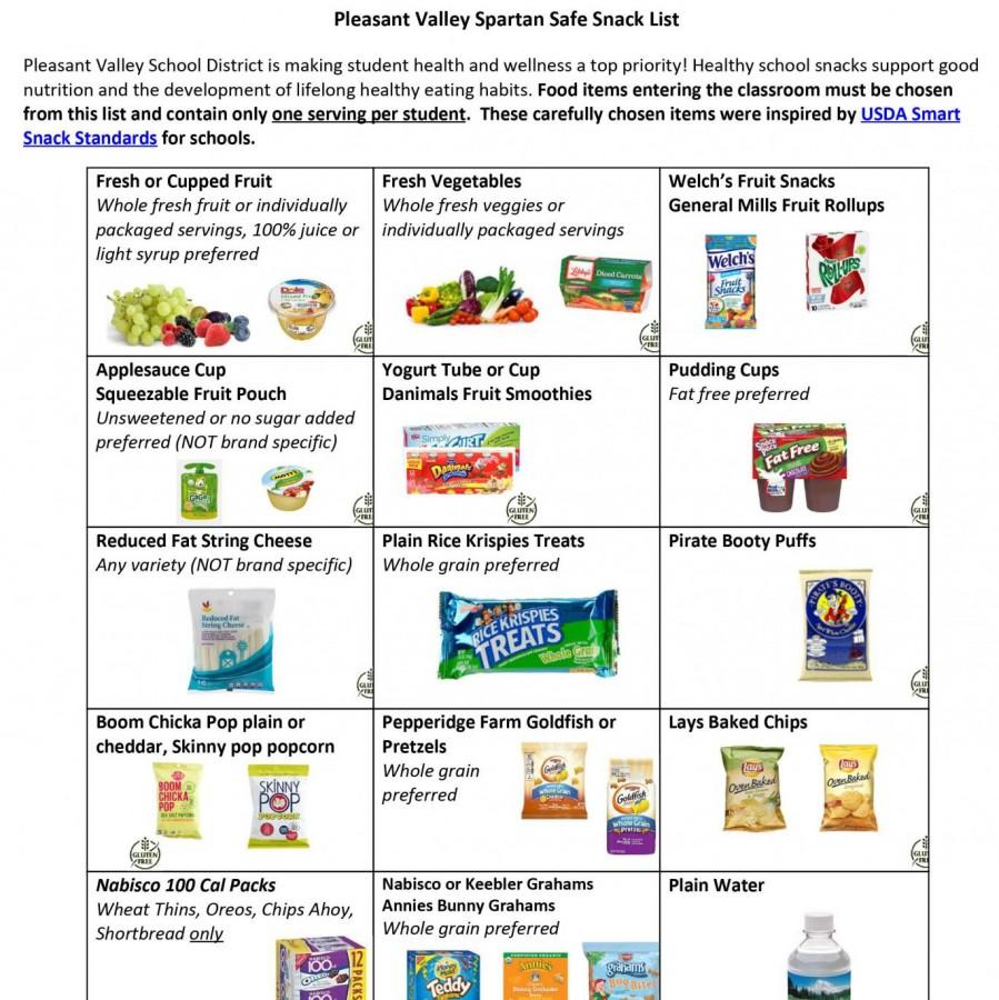 Spartan safe snack list