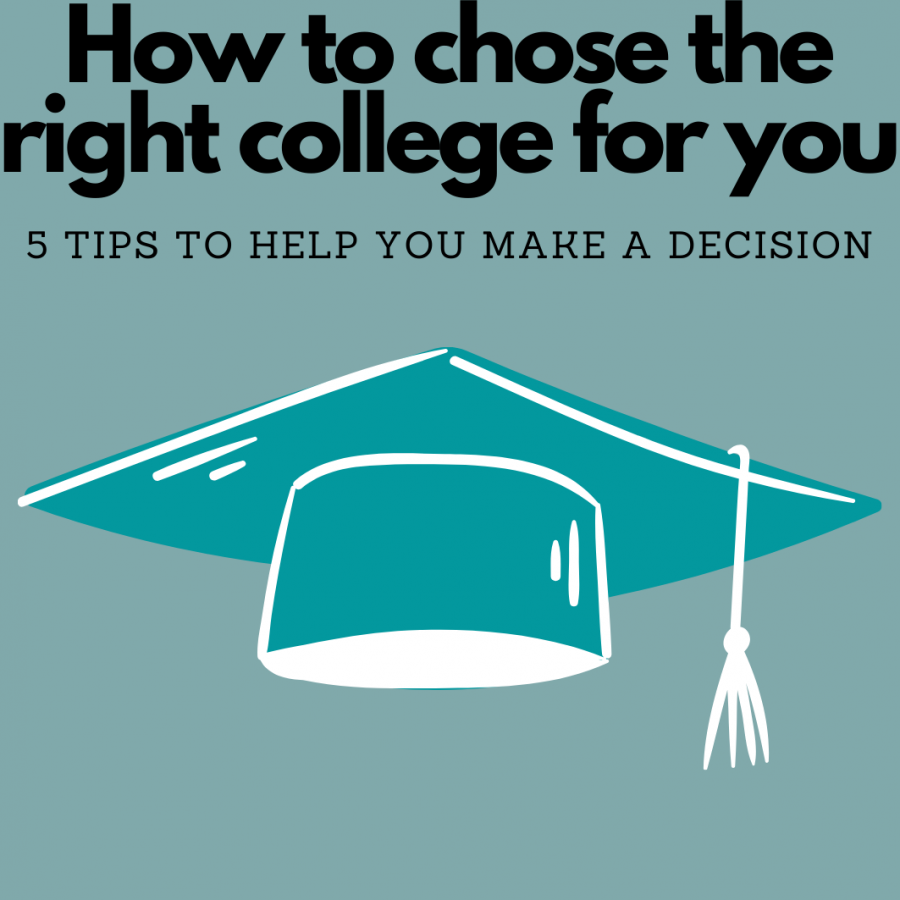 Choosing+a+college+is+hard%2C+but+these+5+tips+will+guide+you+to+choose+the+best+school+for+you%21