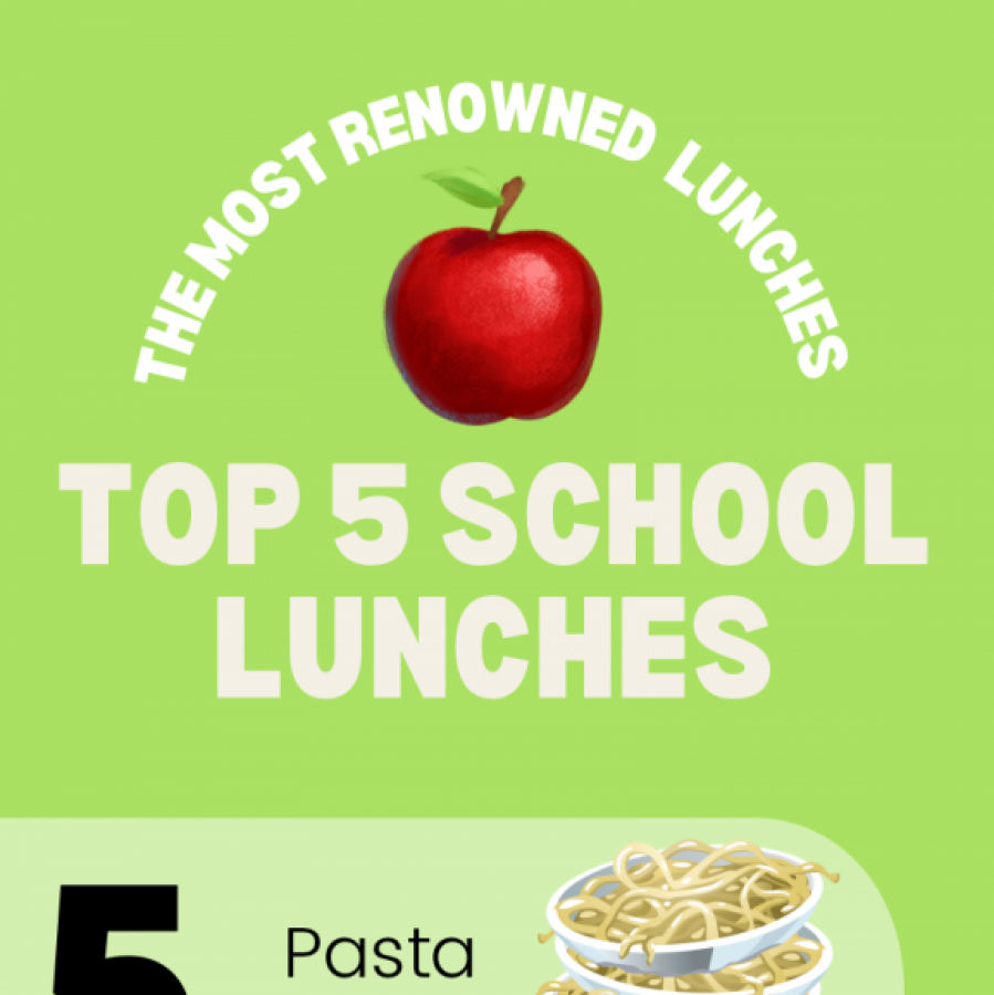 There are plenty of great lunches at PV, here's a list of the best!